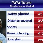 Lets have a look at Yaya Toures first half match stats. #RealvCity https://t.co/q83xi6wr4M
