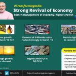 #TransformingIndia - Strong Revival Of Economy https://t.co/KgJOzkMRIp via NMApp https://t.co/MuF3qix6fH