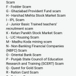 A-Z scams of Congress weakened economy of India #WhoDestroyedIndiaMore @DebashishHiTs @himanshujainon https://t.co/cg5YrVVNxZ