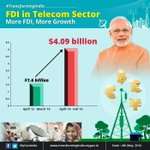 Huge jump in FDI in telecom sector in Modi Govts tenure. More FDI, more growth. @narendramodi is #TransformingIndia https://t.co/xQJxxdqbKb