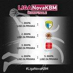 Kdo s kom v četrtfinalu #LigaNovaKBM? Vse možne razplete najdeš na https://t.co/IoKIA39ptx! https://t.co/IxpQwW6ul0
