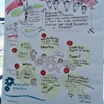How to support women entrepreneurship in Canada? Heres what we think. #WomenEntrepreneurship #StartupDay https://t.co/0fNHtHxOBC