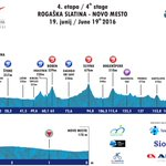 #TourOfSlovenia course is revealed. The 593,4 km path (4 stages) will start in Ljubljana and finish in Novo mesto. https://t.co/amM2BFgoGN