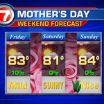Dry days will linger through the weekend. Just in time for mom! @wsvn https://t.co/M6ZVVPaYCa
