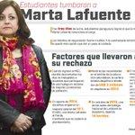[INFOGRAFÍA] Estudiantes paraguayos lograron que la ministra Lafuente renuncie. https://t.co/IY4oPS6EDn https://t.co/DZvy8Da8tr