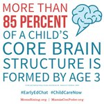 More than 85% of a childs core brain structure is formed by age 3- and #ChildCareNow will help! #EarlyEdChat https://t.co/aIczbeNlRU
