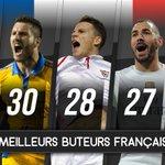 Auteur dun doublé ce soir, Kévin Gameiro est désormais le 3ème meilleur buteur français sur cette saison 2015/16. https://t.co/8cx0Y6ScPr
