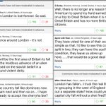 LONDON: Mail readers are responding to Sadiq Khans likely mayoral victory with a spectacular outburst of racism. https://t.co/KSCRt8ZPsP