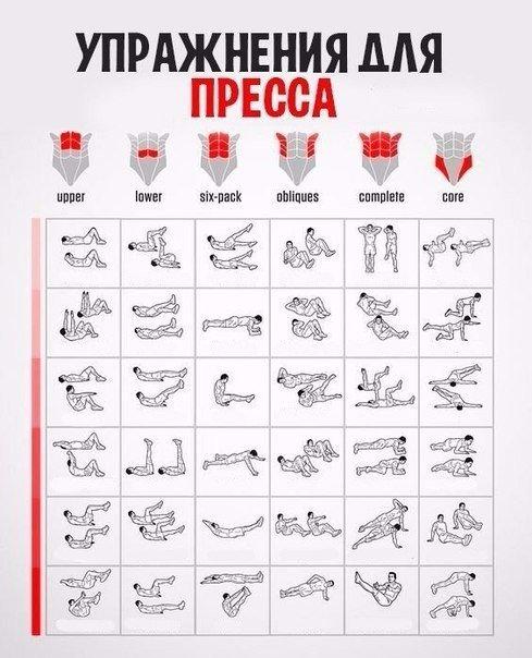 Упражнения для пресса в домашних условиях комплекс