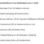 """Liste korporierter FPÖ-Spitzen im Bereich """"Landesparteiobmänner"""" aktualisiert. Vollst. hier: https://t.co/ynM3uTLtH6 https://t.co/bfrah4RFup"""