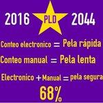 ¡Activ@ 100% con Danilo! ¡Y ahora por 4 años más! #MiLadoDanilista https://t.co/7yUB51YMGy #La6taPelaVa https://t.co/1kJfwOFoCH