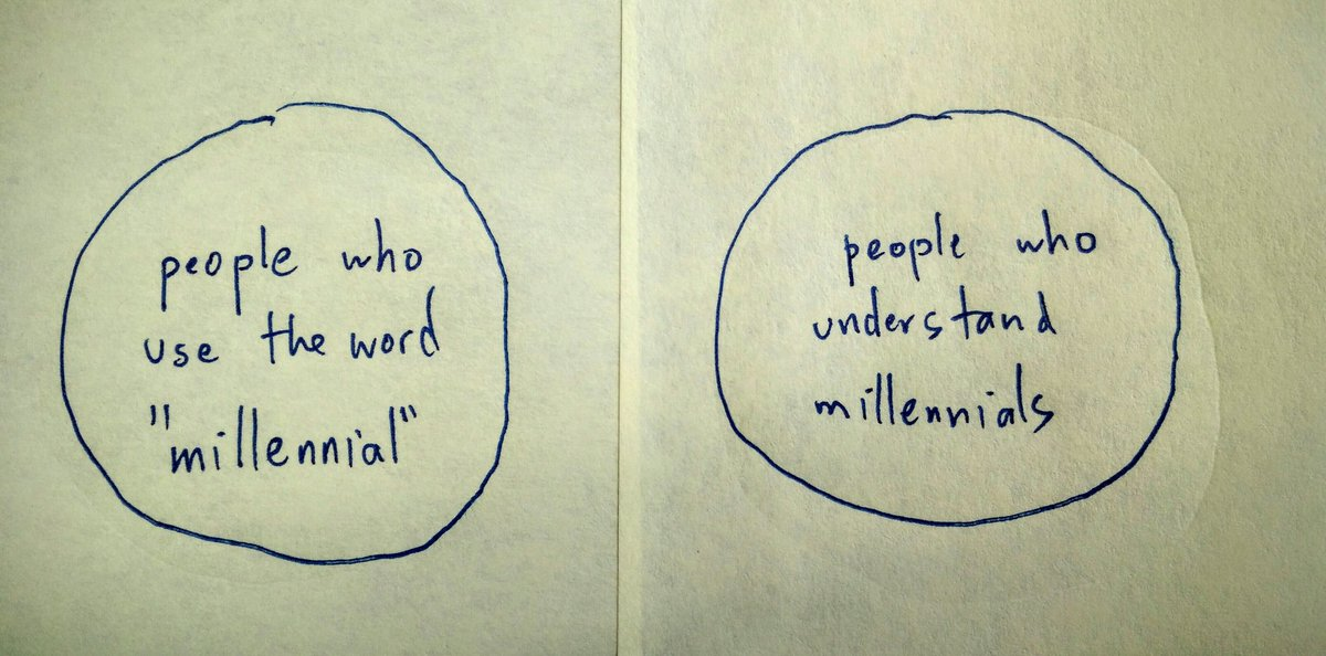 I've analyzed the millennial market and created this handy Venn diagram to explain it. https://t.co/szh2H80t33