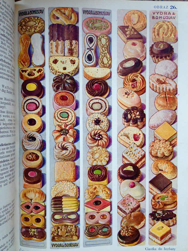 Image from a 1931 Czech pastry book just in! Uh oh, @20thCenturyCafe https://t.co/t5rvvVvZ8F