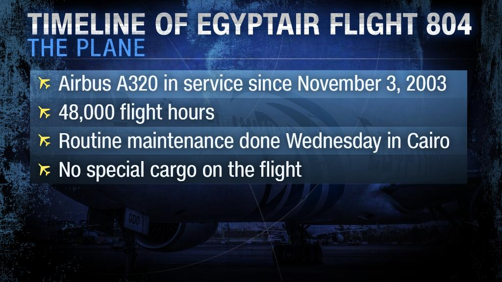 Here's what we know about the EgyptAir Airbus A320 that disappeared. More: