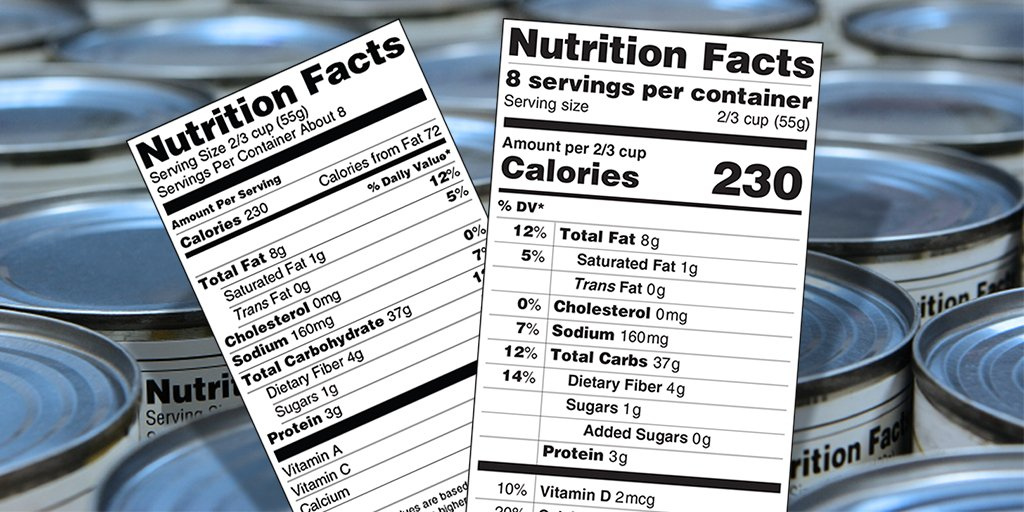 New Nutrition Facts label finalized for packaged foods, feat. added sugars, updated servings https://t.co/Z9E7PUESxj https://t.co/v2WfFmwMJu