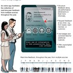 One easy and inexpensive way to measure #employee #performance digitally is via an app https://t.co/TiBqZNpe4z https://t.co/cCsZFnGM5d