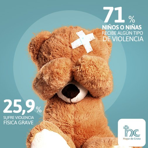 25,9% de los niñ@s sufre violencia física grave. #Involúcrate llamando al 6005708000 juntos cambiemos esta realidad https://t.co/yqAIdTKJQD