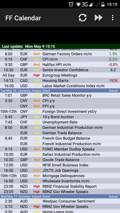 Hot forex economic calendar