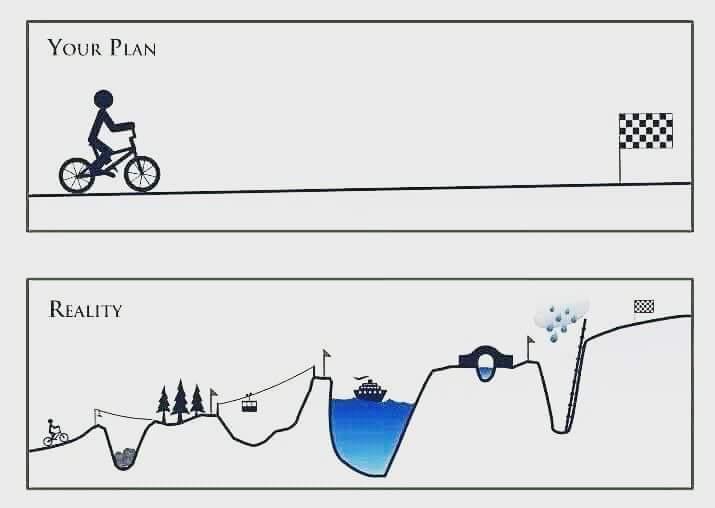 Tal cual es, pero si no fuera por las aventuras y retos, no sería tan apasionante el camino