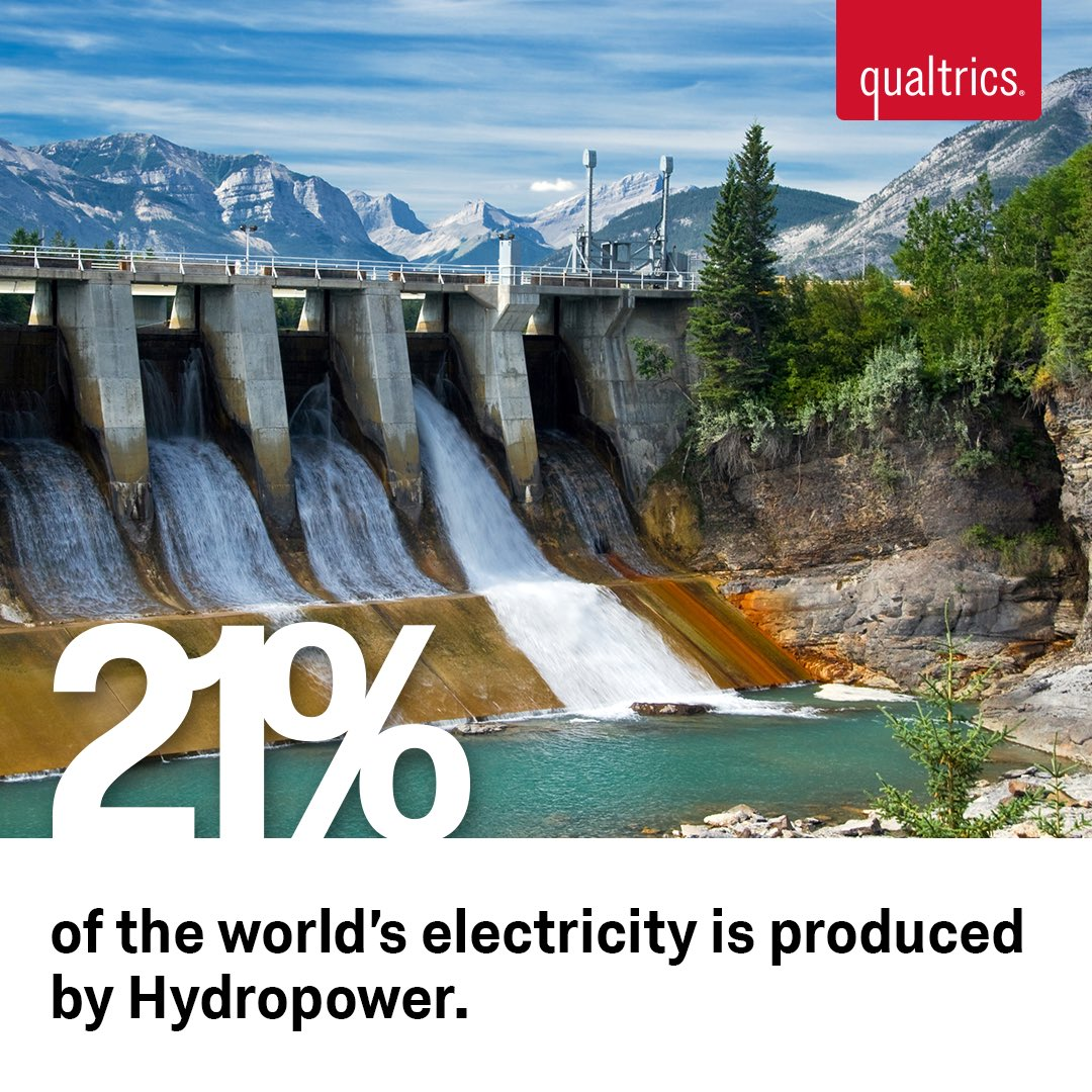 21% of the world's electricity is produced by hydropower. #energy https://t.co/I7VMFGq6e7