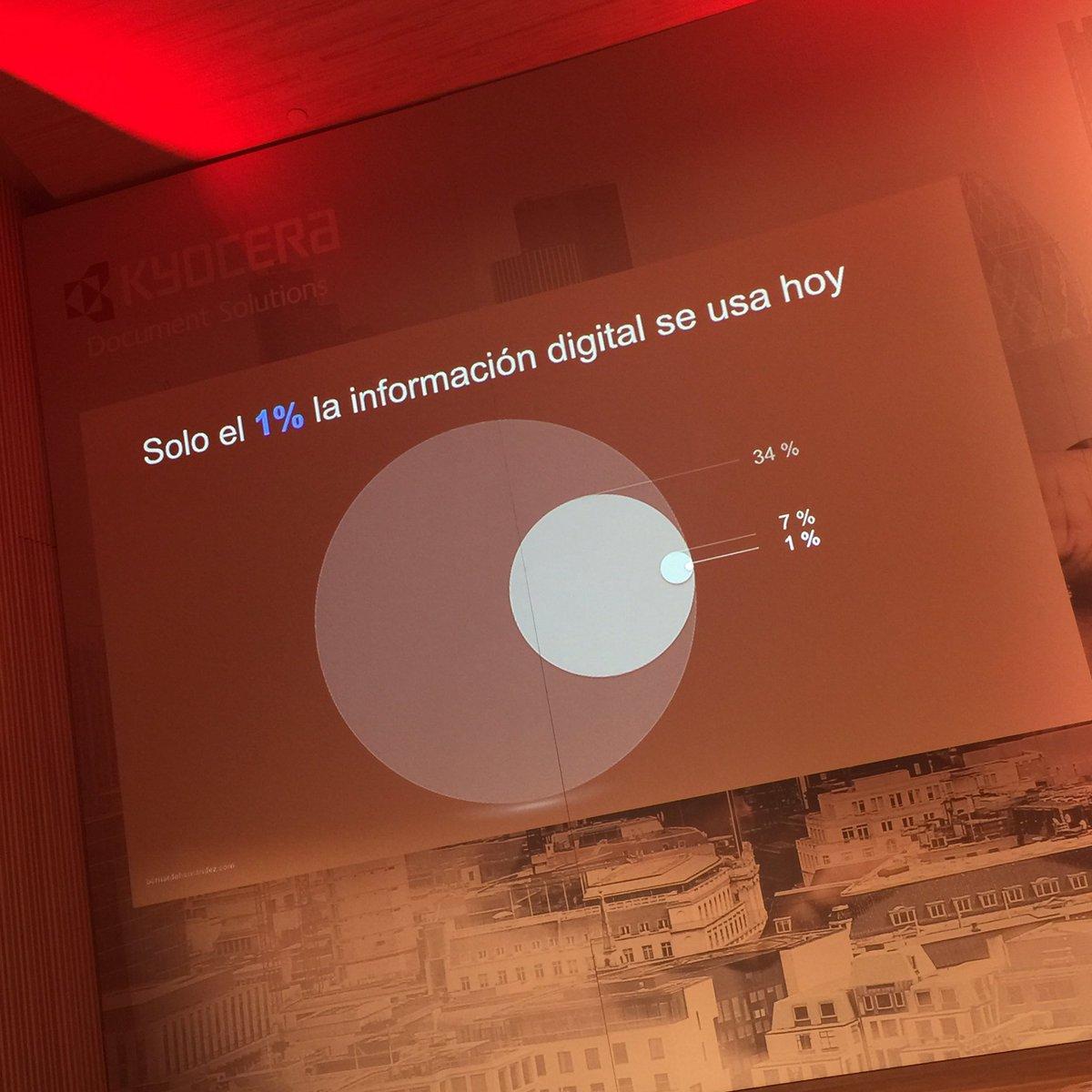 Impresionante dato que nos trae @BernieHernie #SmarterWorkspaces #BigData #tecnología https://t.co/HdEK5sE0cR