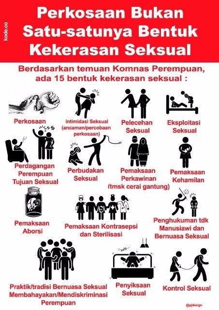 Yuk kenali bentuk bentuk kekerasan seksual. RT gambar ini ke follower Anda sebanyak-banyaknya. @LenteraID https://t.co/8KbUSTzo29