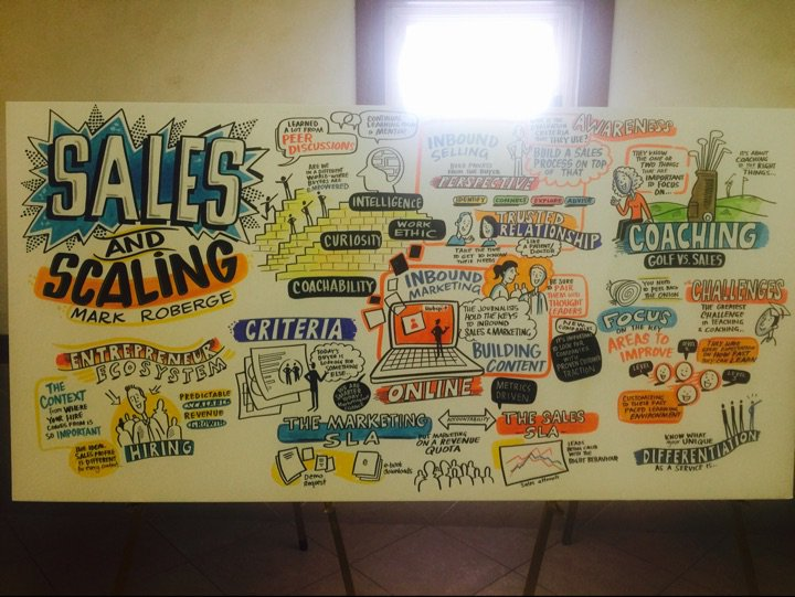 An illustration of my keynote at #tlcwr in Waterloo, drawn by @sambradd company while I was speaking! https://t.co/JXamTxdNtT