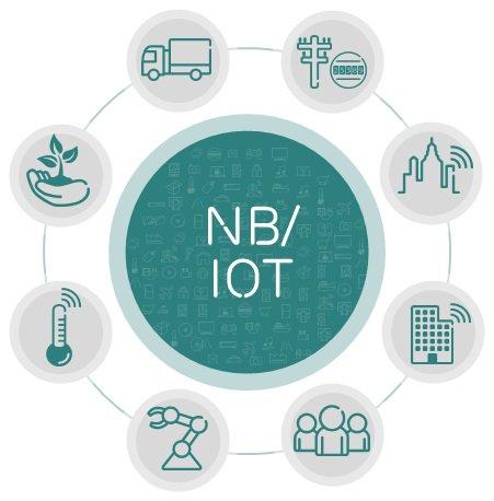 Narrowband #IoT standardization soon finalized. https://t.co/NRrs5aBuSE #NBIoT https://t.co/kvjK8yAtuR