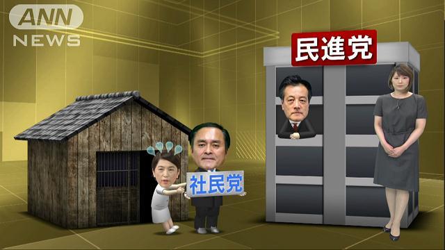 """この社民党の家は失礼だろw RT @tv_asahi_news: """"存亡の危機""""社民党 「民進党合流」提案で混乱  https://t.co/0WxJUhGhvE https://t.co/XZayrcJ2h4"""