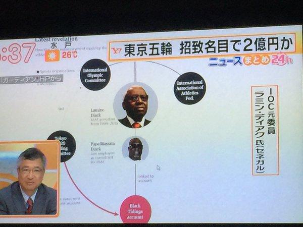 #テレ朝 のニュースでも、#オリンピック の #賄賂報道 でキレイに #電通 が相関図から消えてる。電通も恐ろしいけど、アッサリと魂を売り渡す日本のメディアのほうがもっと恐ろしい。#東京五輪招致  @_yanocchi0519 https://t.co/Lf4a1Mtqdl