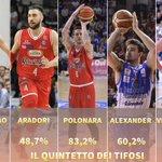 RT @LegaBasketA: Il quintetto della serie @dinamo_sassari-@PallacReggiana da voi scelto! #My5 #IMieiPlayoff #SerieABeko #Playoff https://t.…