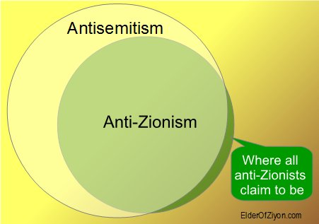 Finally, a simple explanation of the differences between antisemitism and anti-Zionism https://t.co/ASR9KRejEQ