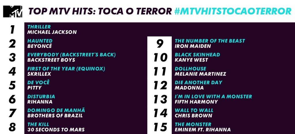 #MTVHitsTocaOTERROR: MTV Hits Toca OTERROR