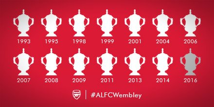 FULL-TIME! @ArsenalLadies have won the Women's FA Cup! #ALFCWembley https://t.co/J2RLoz5efY