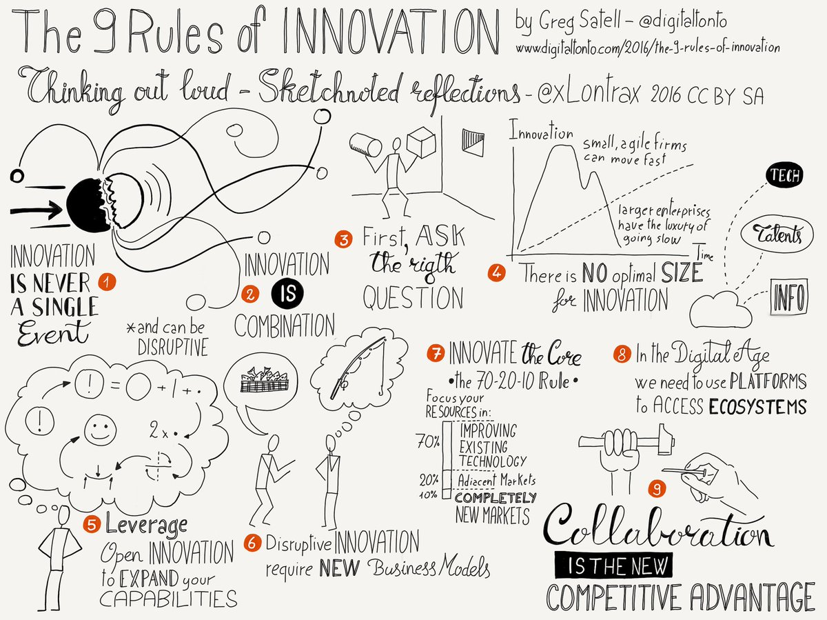 The 9 Rules Of Innovation https://t.co/nuFjexIxSb  #StartUp via @digitaltonto https://t.co/U472vkkQLe