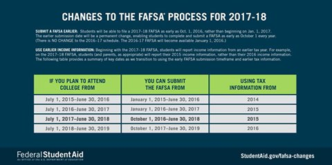 Parents of high school juniors! There are some key changes to #FAFSA that you should know! https://t.co/0dvjB3D3P3