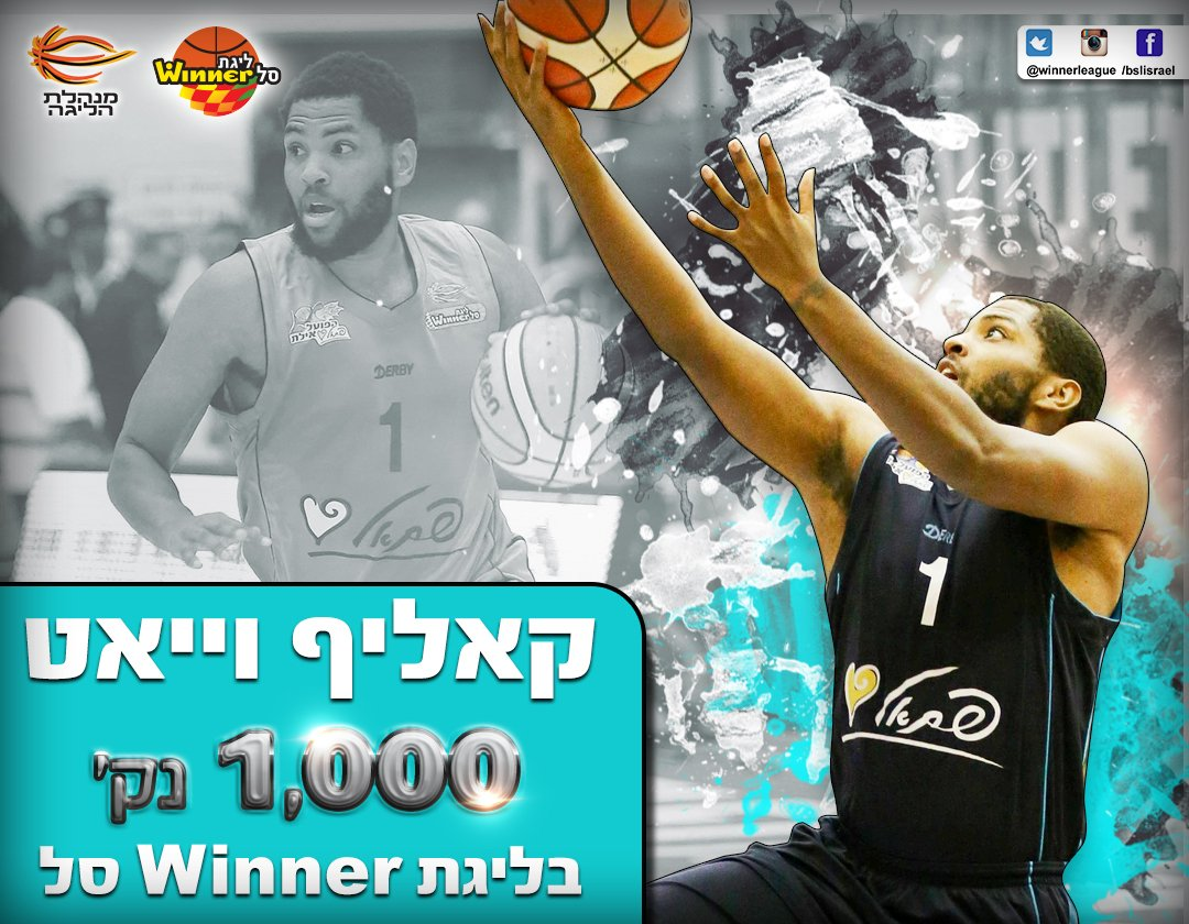 Congrats @KhalifW05 for reaching 1,000 points in @WinnerLeague! https://t.co/92hEe67UZm