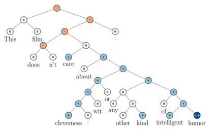 10 deep learning terms explained in simple english: https://t.co/OmPd2lKpKd ı By: @DataScienceCtrl https://t.co/3RO4y1jIXZ