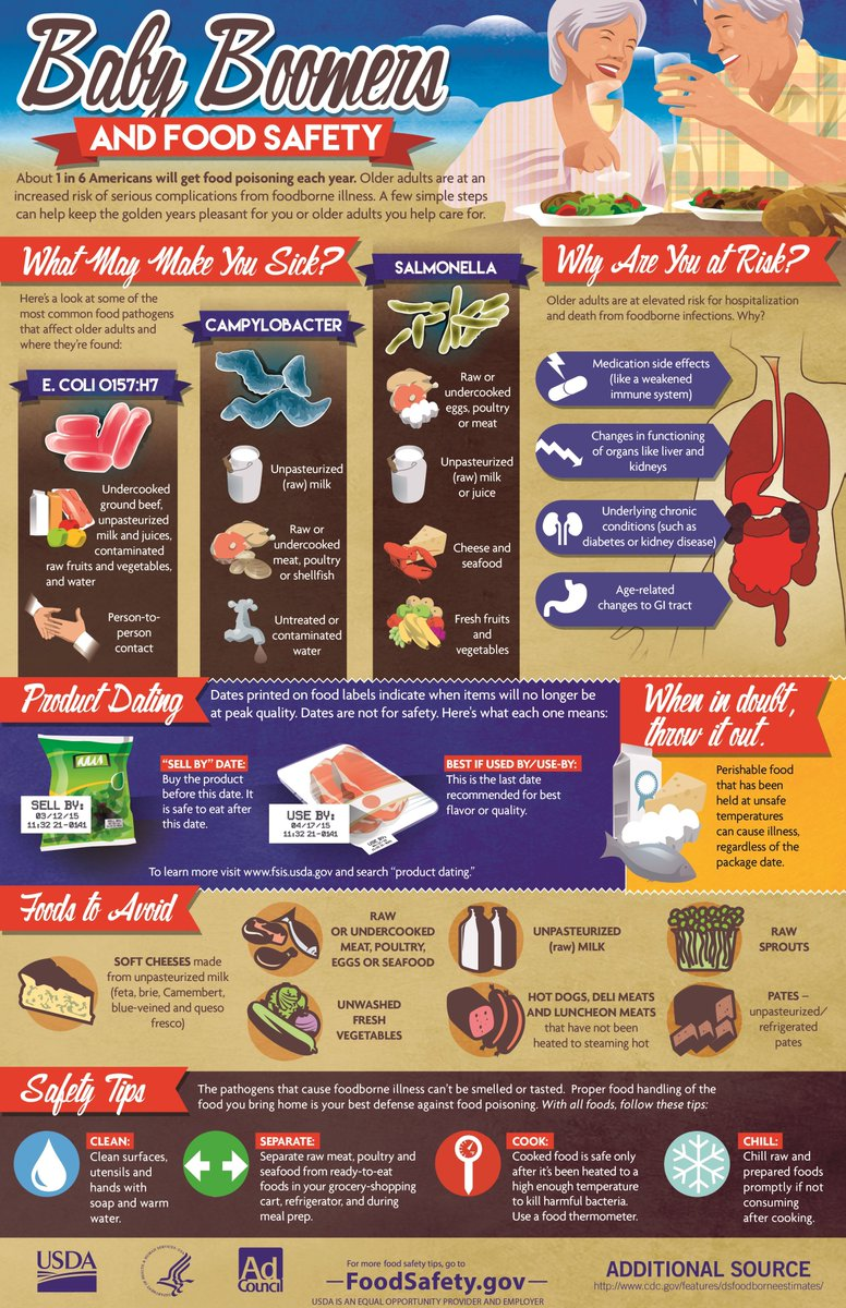 Older adults are more at risk for foodborne illness. Use these #FoodSafety tips to stay safe! #OlderAmericansMonth https://t.co/IwHjhL41QG