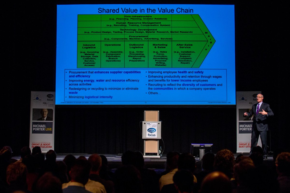 Spoke to @RSMErasmus @Focusseminars in Rotterdam last week on how shared value reveals new competitive advantages. https://t.co/93Z5V4qb6G