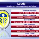 Leeds will be looking for their SEVENTH permanent head coach since Cellino took control of the club #SSNHQ https://t.co/XW3zUjSWKt