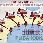 """В Николаевской области участки земли вместо """"киборгов"""" получают прокуроры https://t.co/iP7P4N1HNT #Украина #АТО https://t.co/LjDvikQynh"""