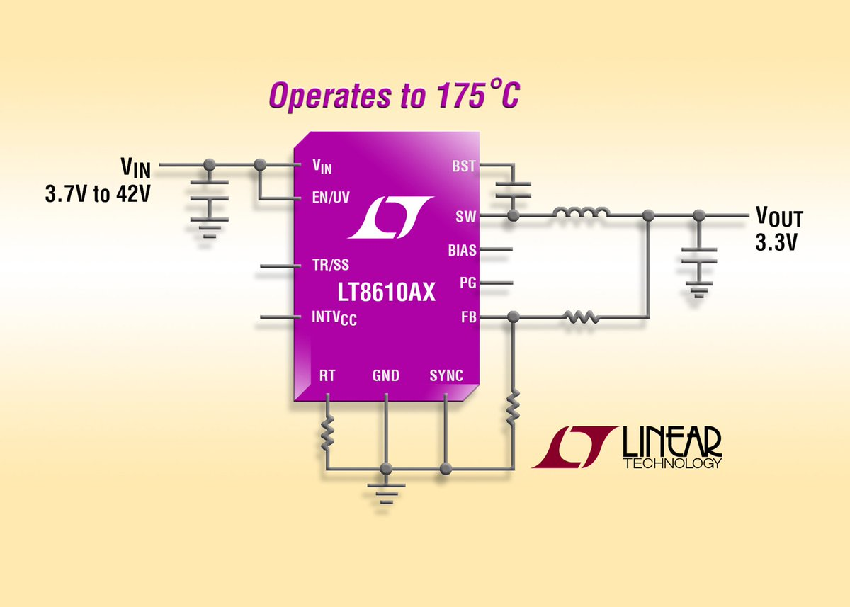 42V, 3.5A (IOUT) Synchronous Step-Down Regulator with Operation to 175°C...https://t.co/Nsg6qFidy3 https://t.co/Ou3Yl3j25T