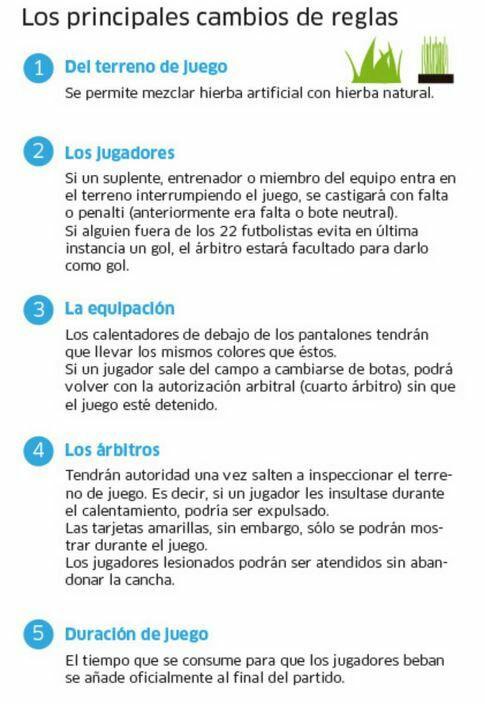 Aqui estan las nuevas modificaciones a las 17 reglas del for 10 reglas del futbol de salon