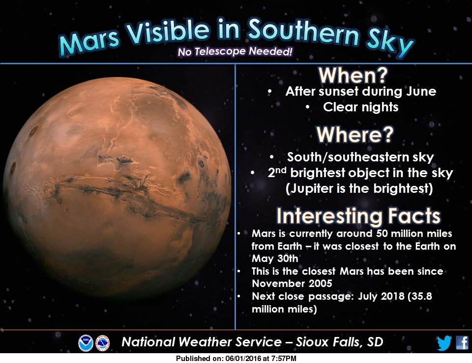 50 interesting facts about mars