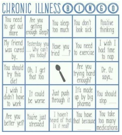 Made me smile (tho there are days it would make me cry): Chronic Illness Bingo! https://t.co/umrbPXnW8p https://t.co/jDQZpIafqv