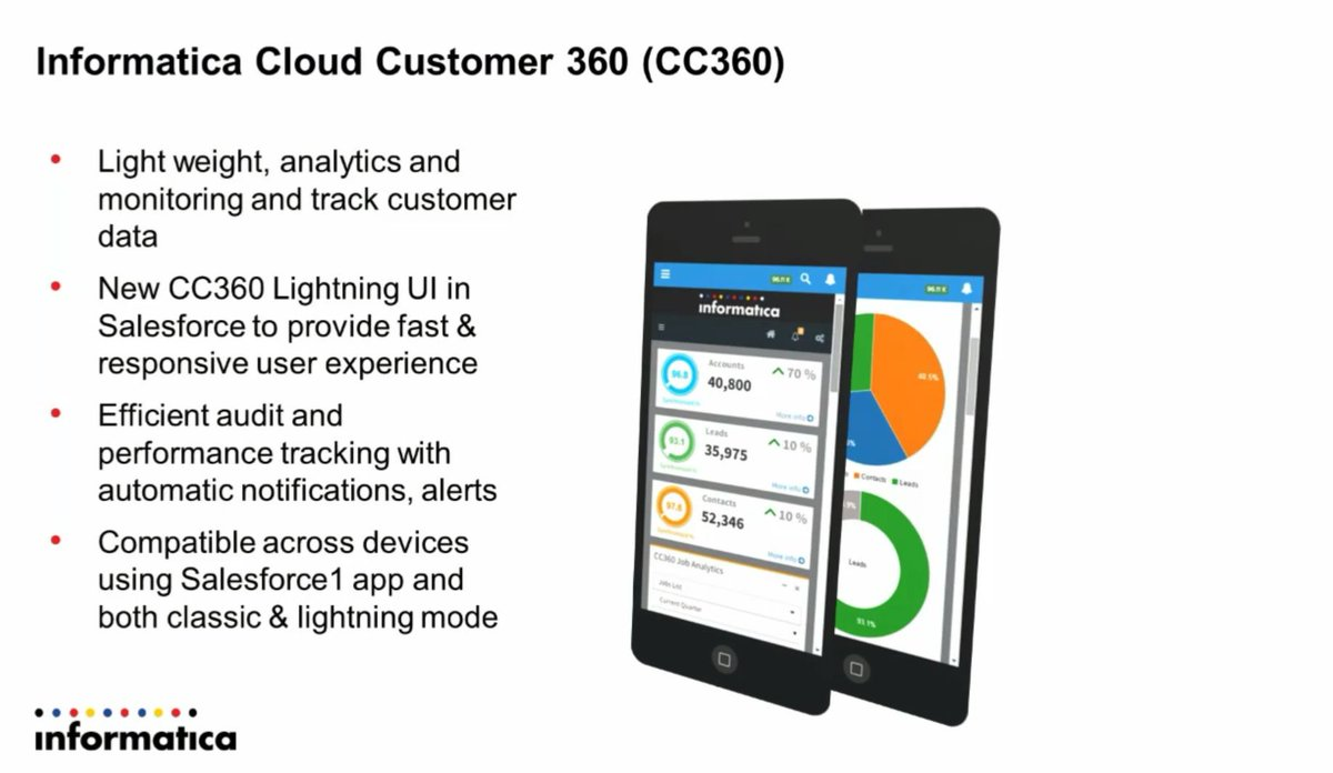 NEW: @Informatica #Cloud Customer 360 provides fast and responsive user experience! #Salesforce #Mobile https://t.co/ZzJOv4sfgK