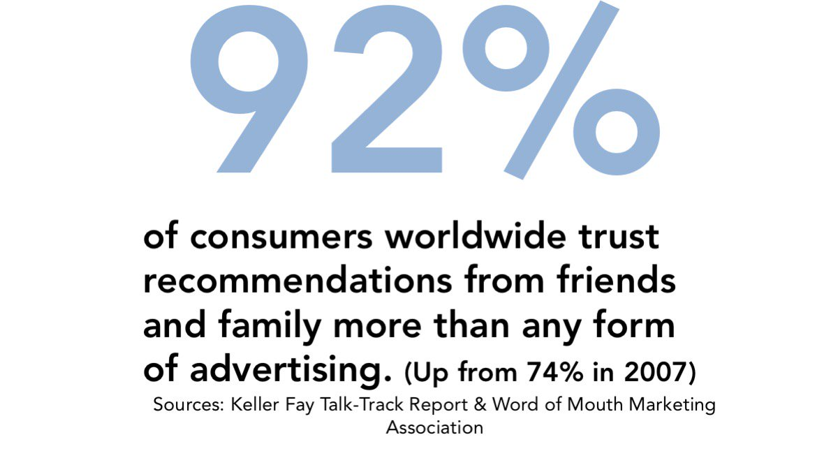 Consumers are more likely to trust word of mouth than ads. #CX & marketing pros, take note!  @JeanneBliss #RiseOfCCO https://t.co/VwOV2B692t