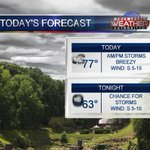 Grab your umbrella before heading out the door, wet weather likely today. https://t.co/B6ELWTY6qz #kq2 #weather https://t.co/9wsoLE0gHP
