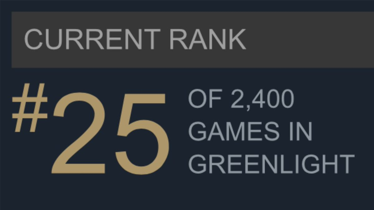 Our Greenlight push is going well, but we don't want to run out of, er, steam. Please vote! https://t.co/GPJwdfW62Q https://t.co/ujWyu847i0